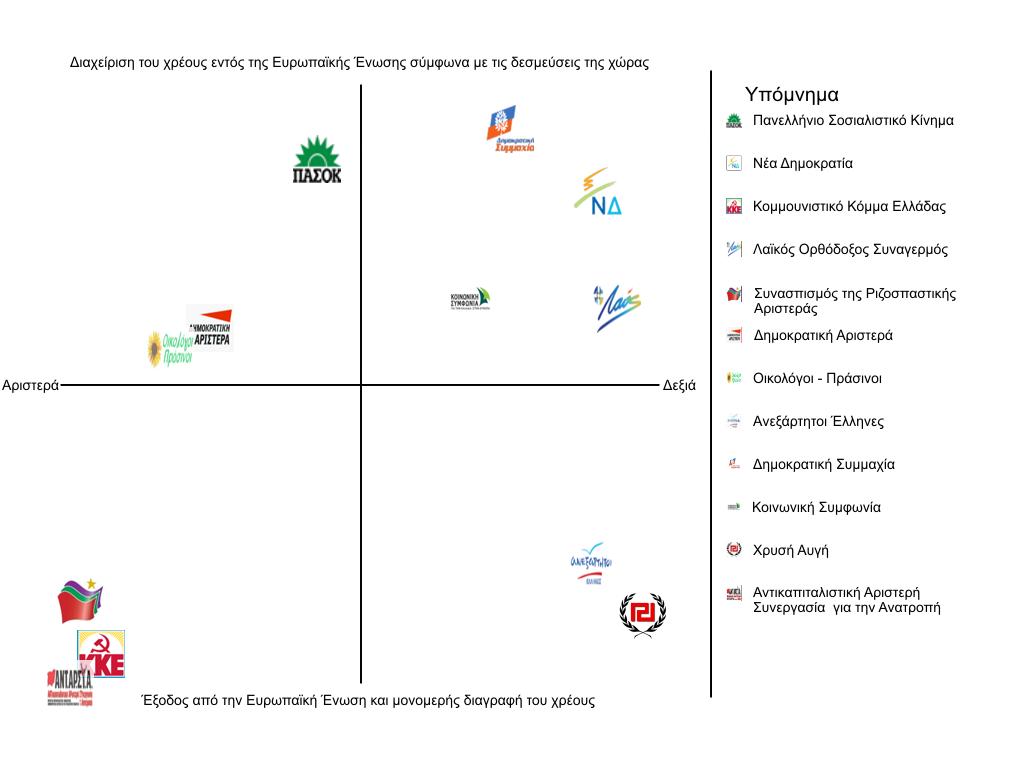 Πολιτικός Χάρτης Μάιος 2012