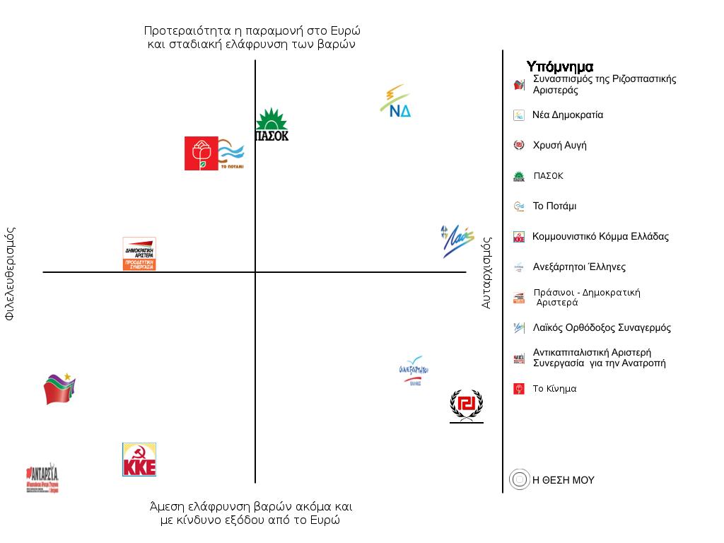 Πολιτικός Χάρτης 2015